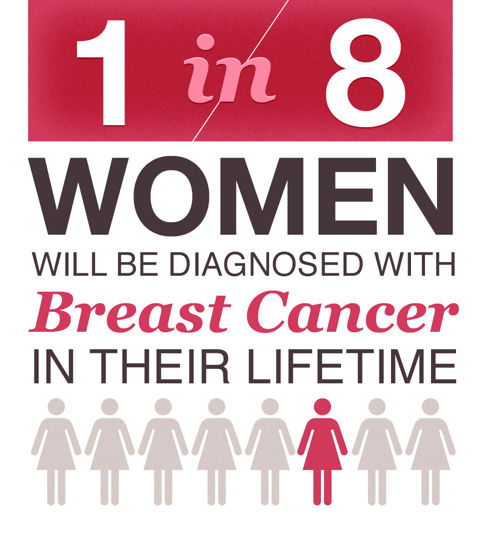 Hook up to breast cancer prevention