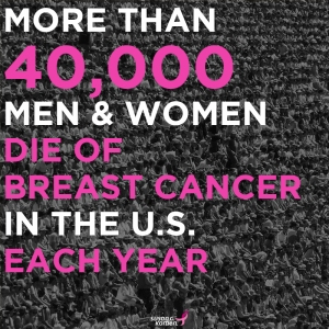More than 40,000 men & women die of breast cancer in the U.S. each year